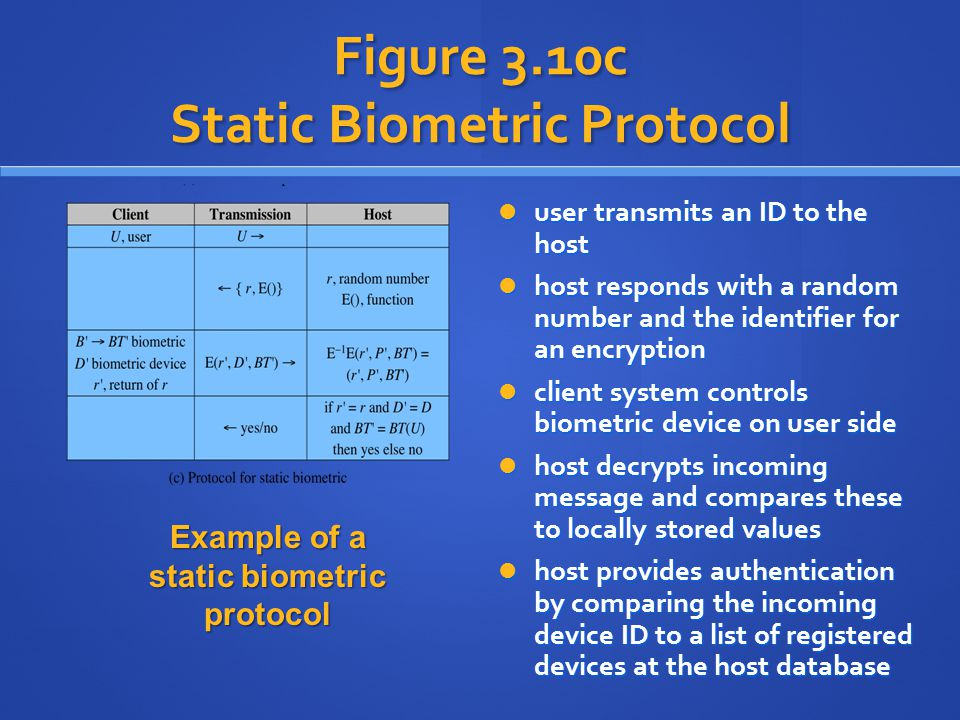 Figure 3.10c Static Biometric Protocol