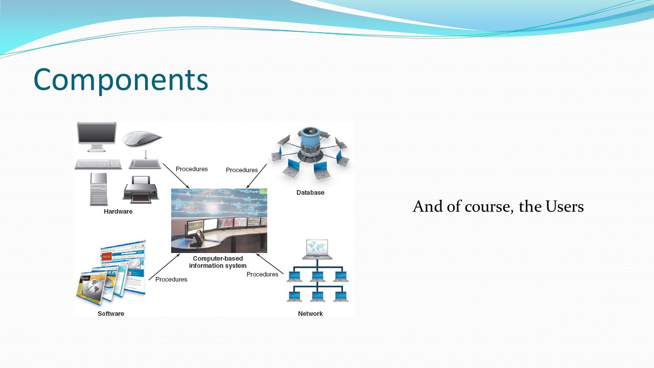 Components And of course, the Users Hardware Part 1 INF550 2014