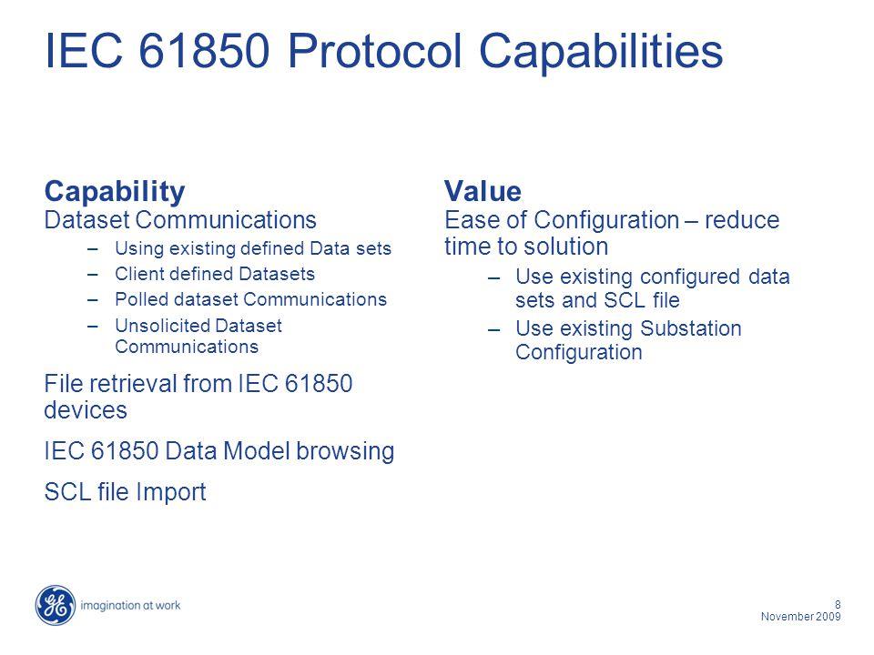 IEC 61850 Protocol Capabilities