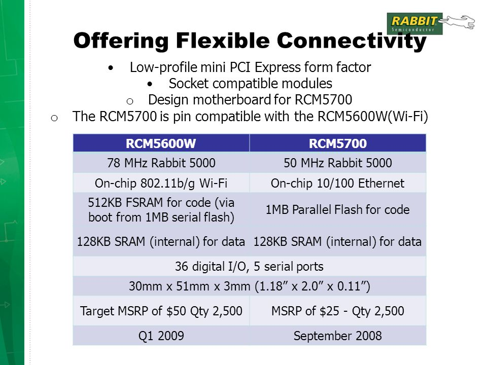 Offering Flexible Connectivity