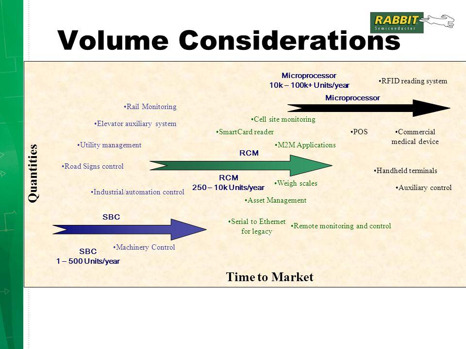 Volume Considerations