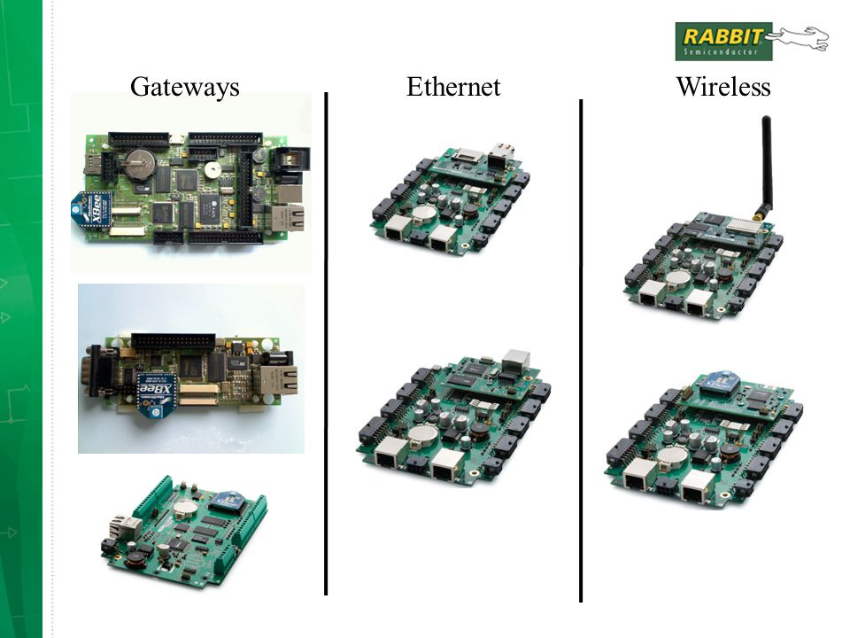 Gateways Ethernet Wireless