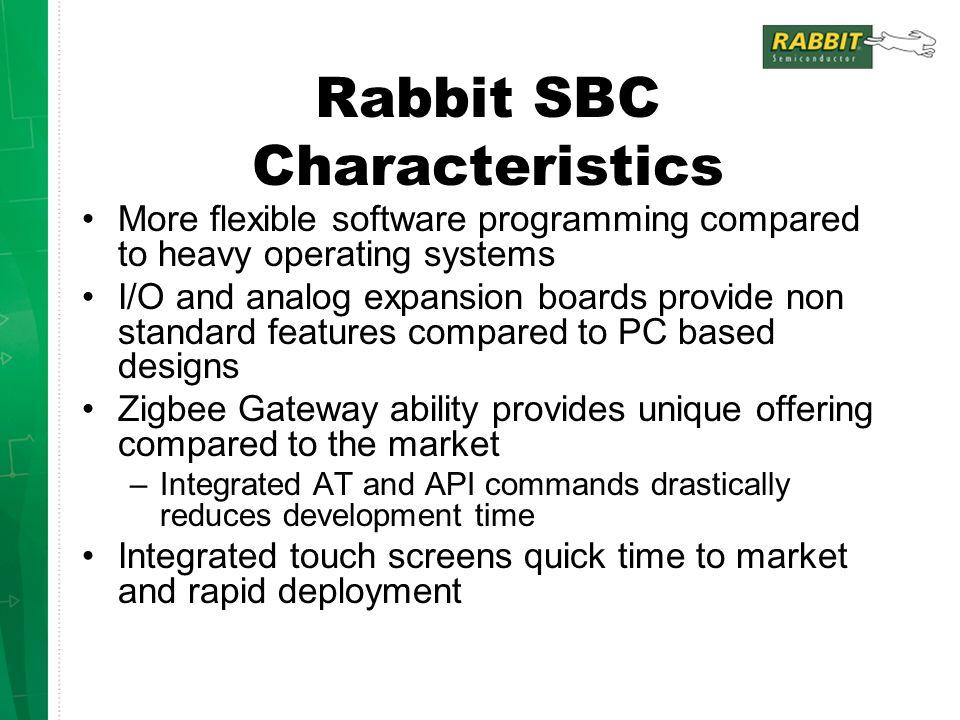 Rabbit SBC Characteristics