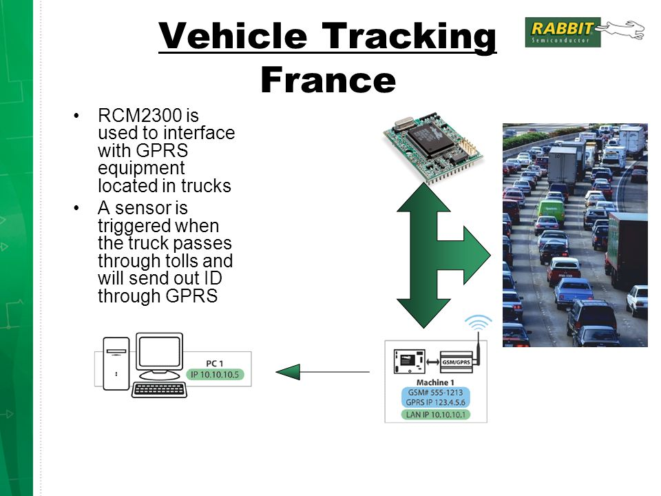 Vehicle Tracking France