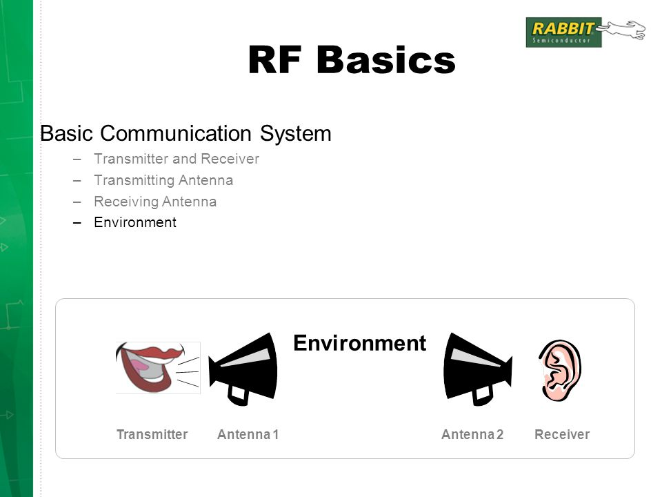 RF Basics Basic Communication System Environment