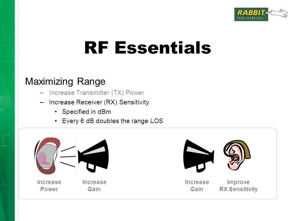 RF Essentials Maximizing Range Increase Transmitter (TX) Power