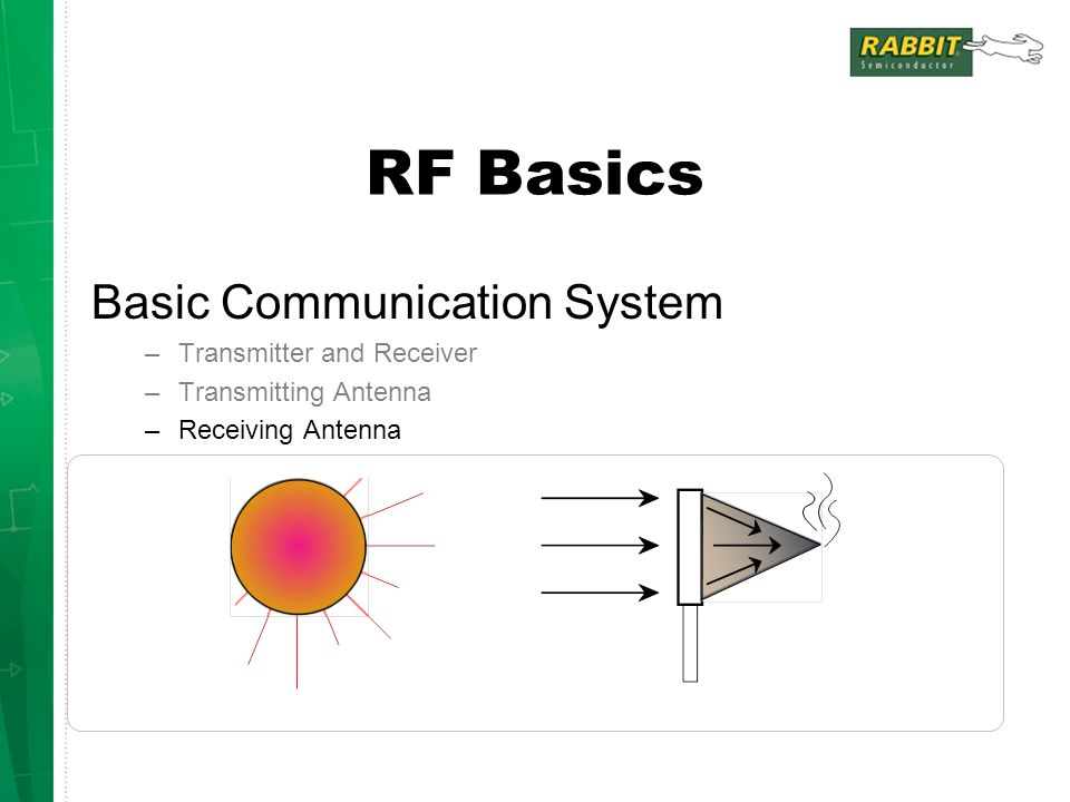 RF Basics Basic Communication System Transmitter and Receiver