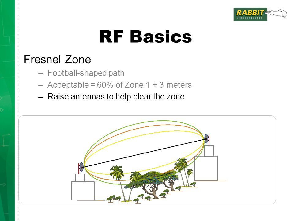 RF Basics Fresnel Zone Football-shaped path