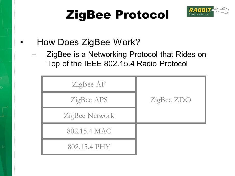 ZigBee Protocol How Does ZigBee Work