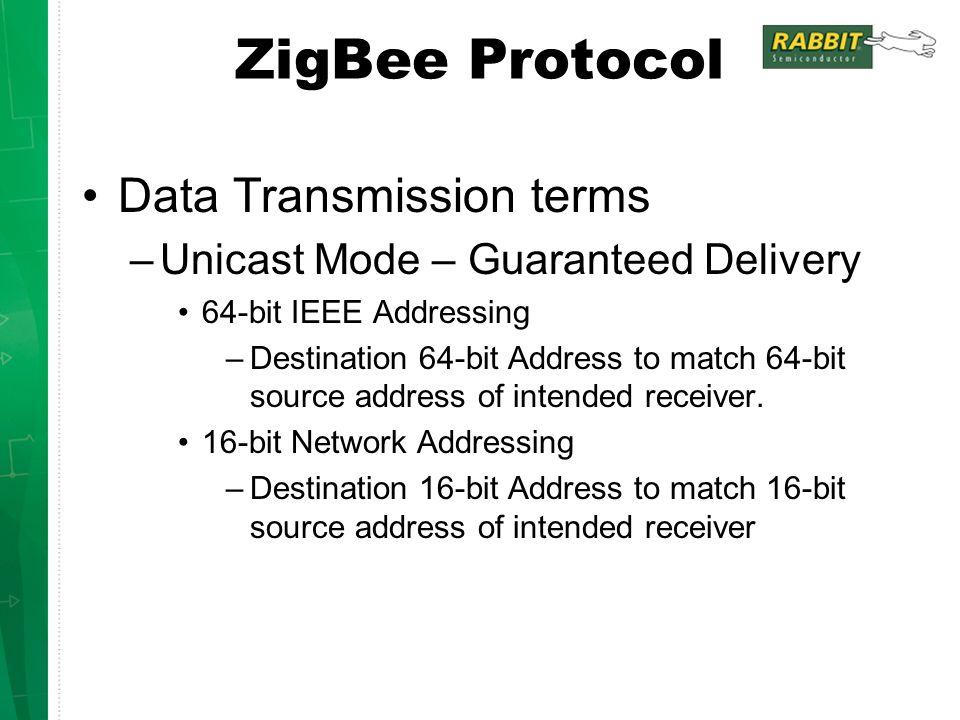 ZigBee Protocol Data Transmission terms