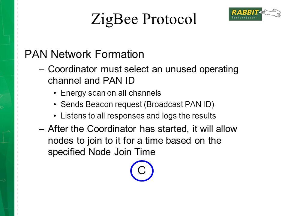 ZigBee Protocol PAN Network Formation
