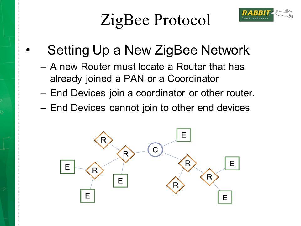 ZigBee Protocol Setting Up a New ZigBee Network