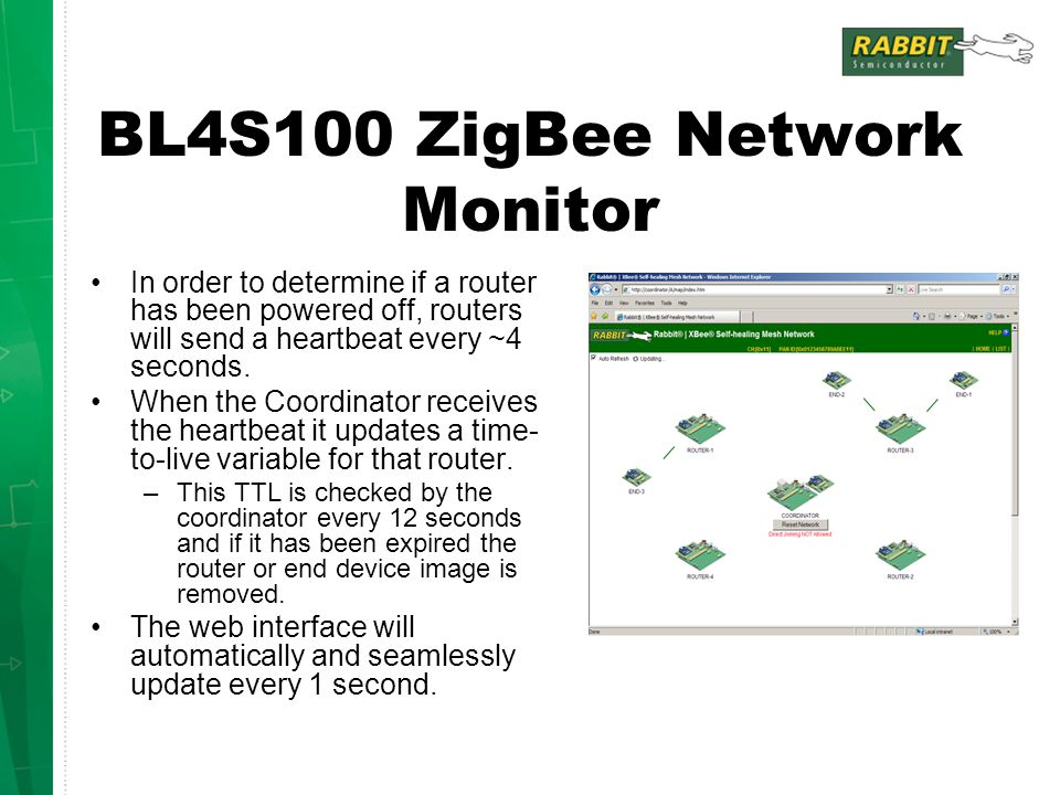 BL4S100 ZigBee Network Monitor