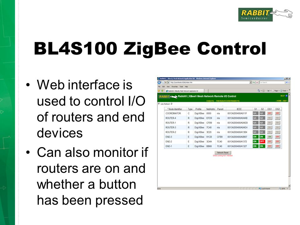 BL4S100 ZigBee Control Web interface is used to control I/O of routers and end devices.