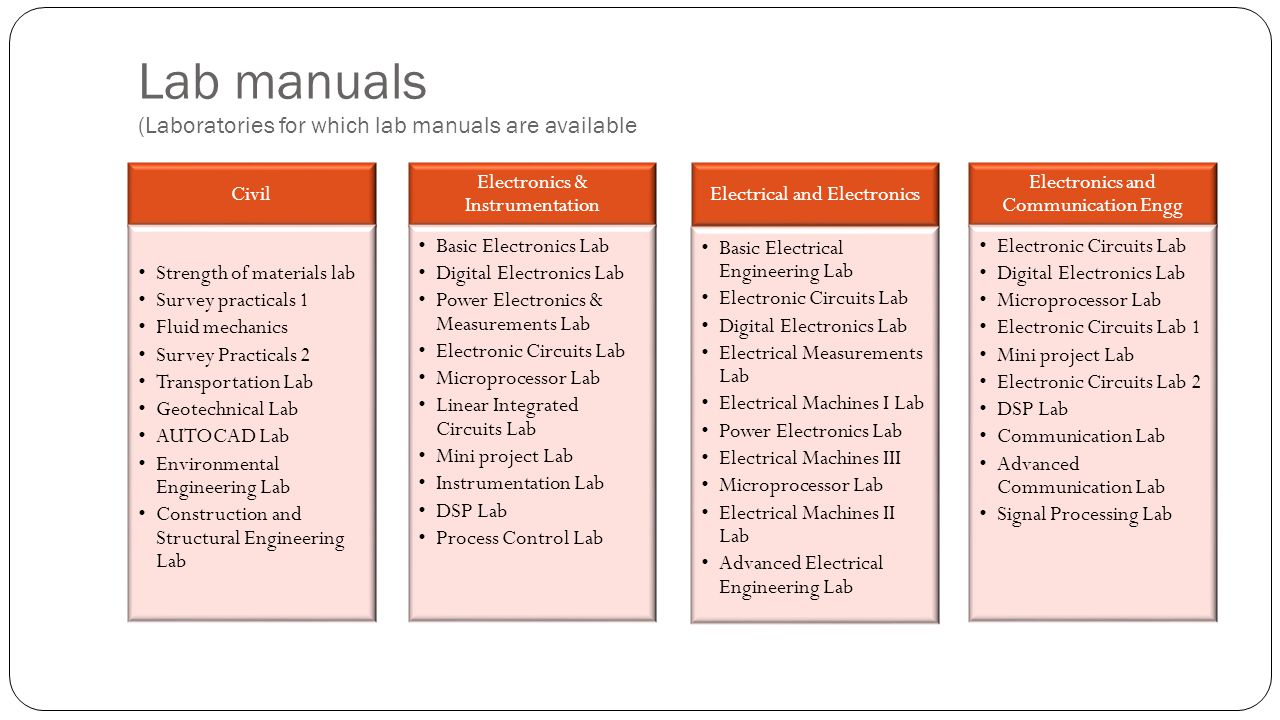 Lab manuals (Laboratories for which lab manuals are available
