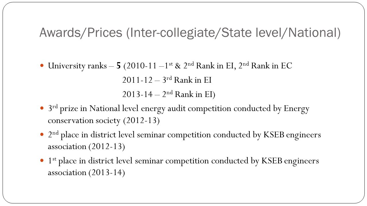 Awards/Prices (Inter-collegiate/State level/National)