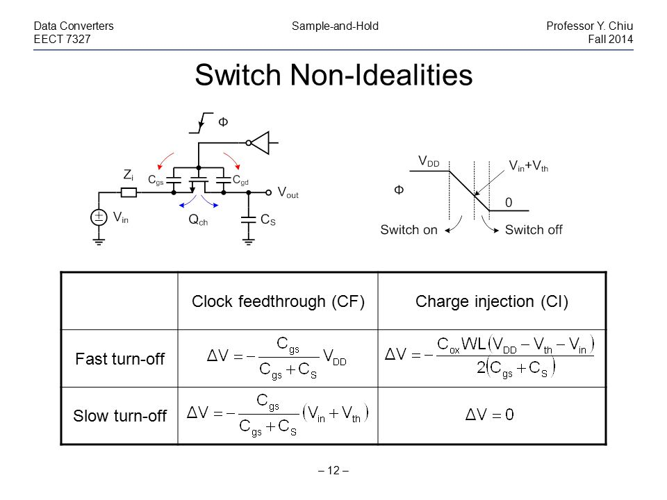 Switch Non-Idealities