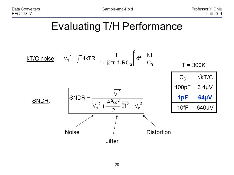 Evaluating T/H Performance