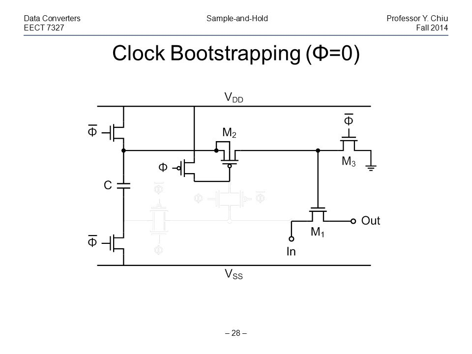 Clock Bootstrapping (Φ=0)