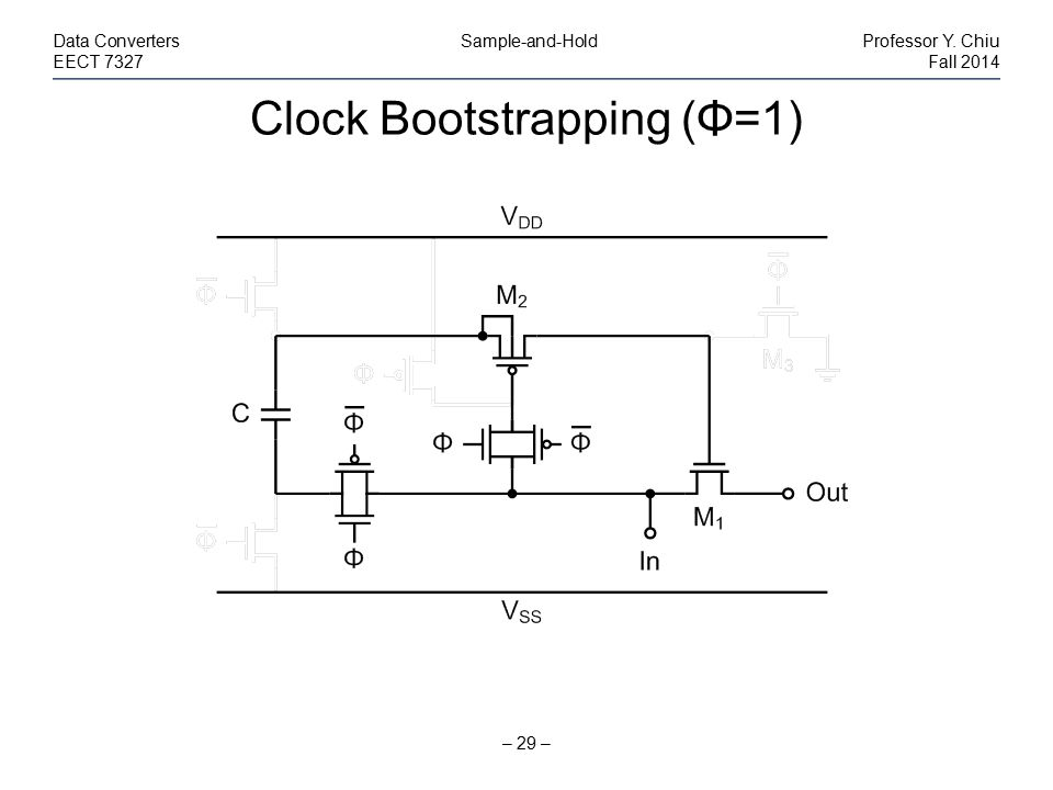 Clock Bootstrapping (Φ=1)
