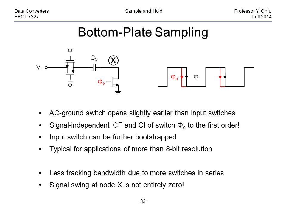 Bottom-Plate Sampling