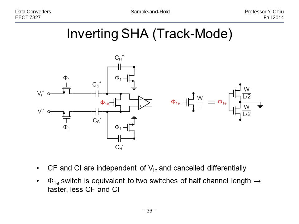 Inverting SHA (Track-Mode)