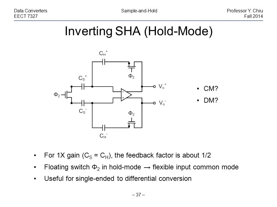 Inverting SHA (Hold-Mode)