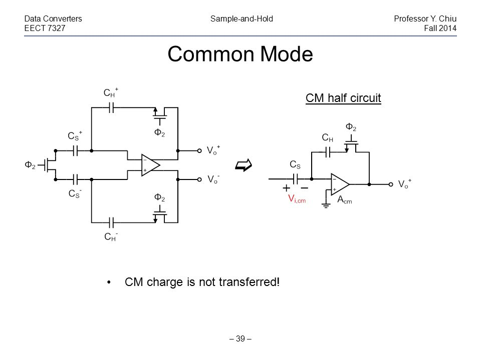 Common Mode  CM half circuit CM charge is not transferred!