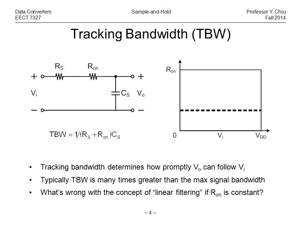 Tracking Bandwidth (TBW)