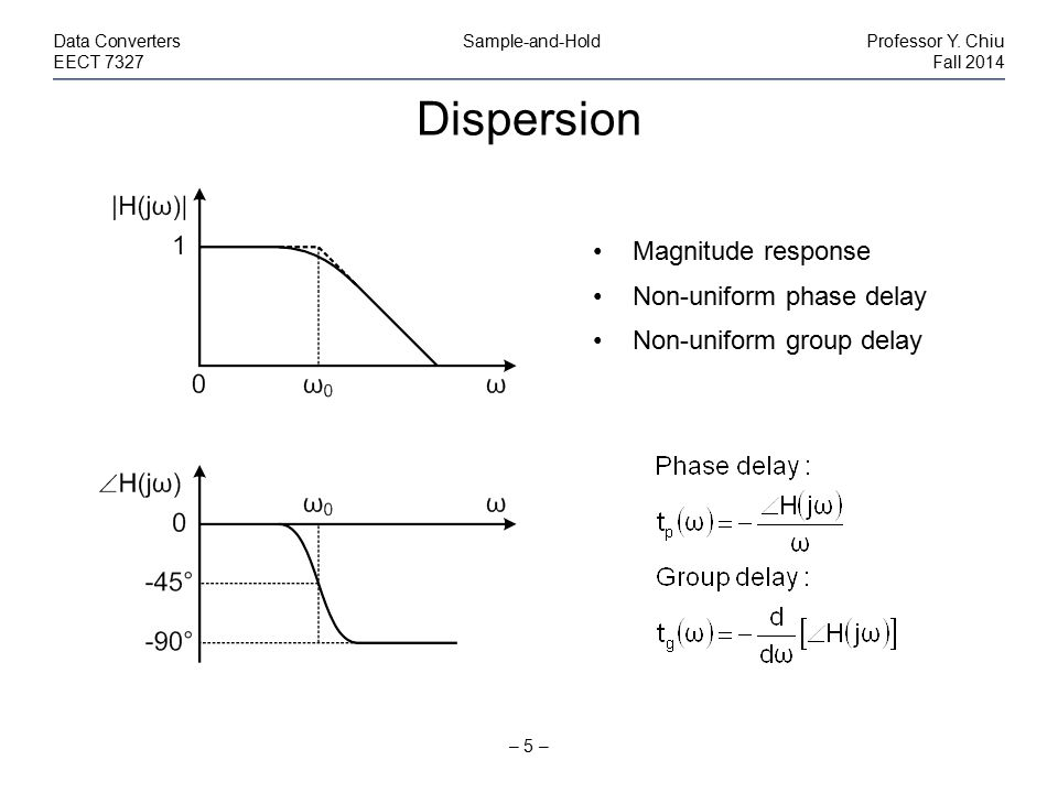 Dispersion Magnitude response Non-uniform phase delay