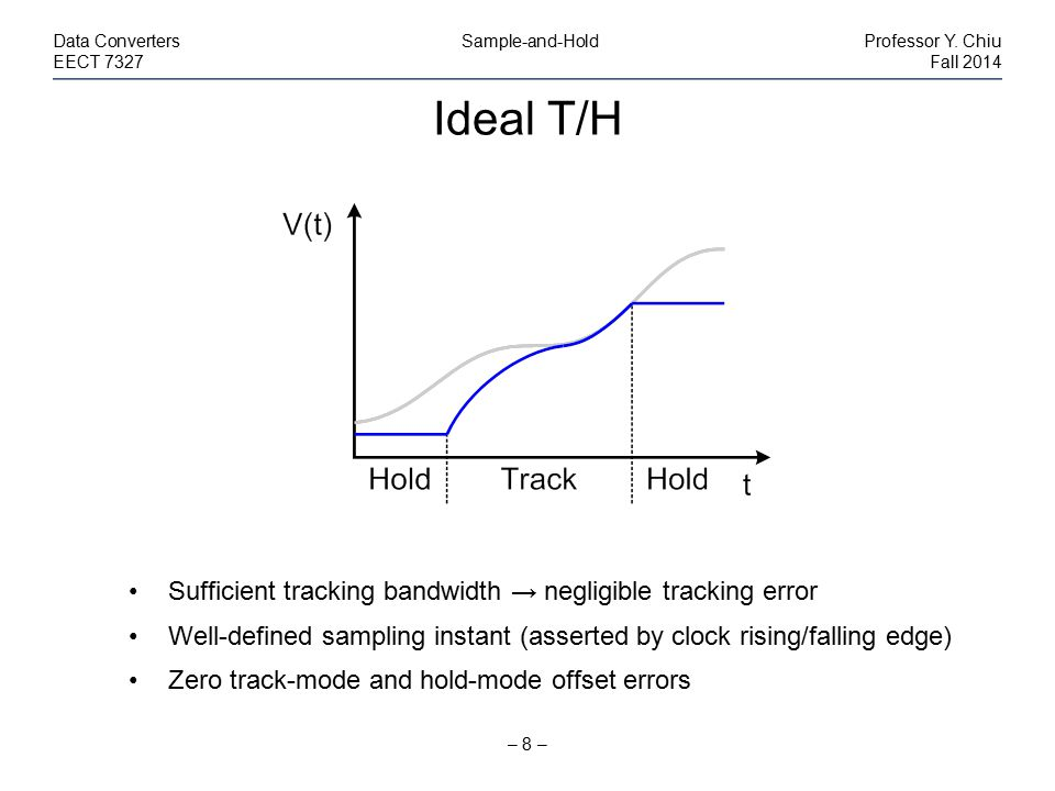 Ideal T/H Sufficient tracking bandwidth → negligible tracking error