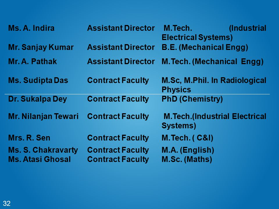 Ms. A. Indira Assistant Director. M.Tech. (Industrial Electrical Systems) Mr. Sanjay Kumar. B.E. (Mechanical Engg)