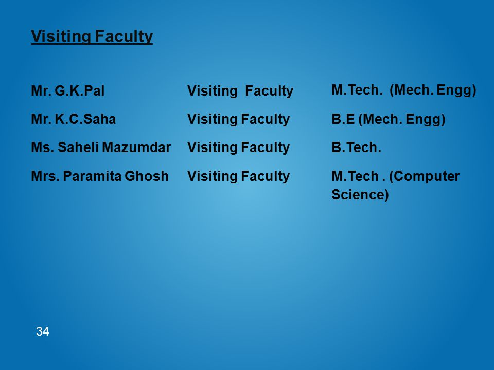 Visiting Faculty Mr. G.K.Pal Visiting Faculty M.Tech. (Mech. Engg)