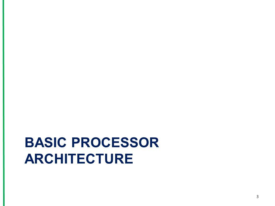 Basic processor architecture