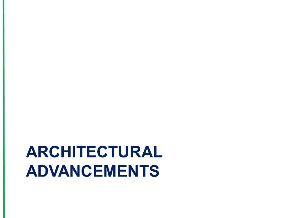 Architectural advancements