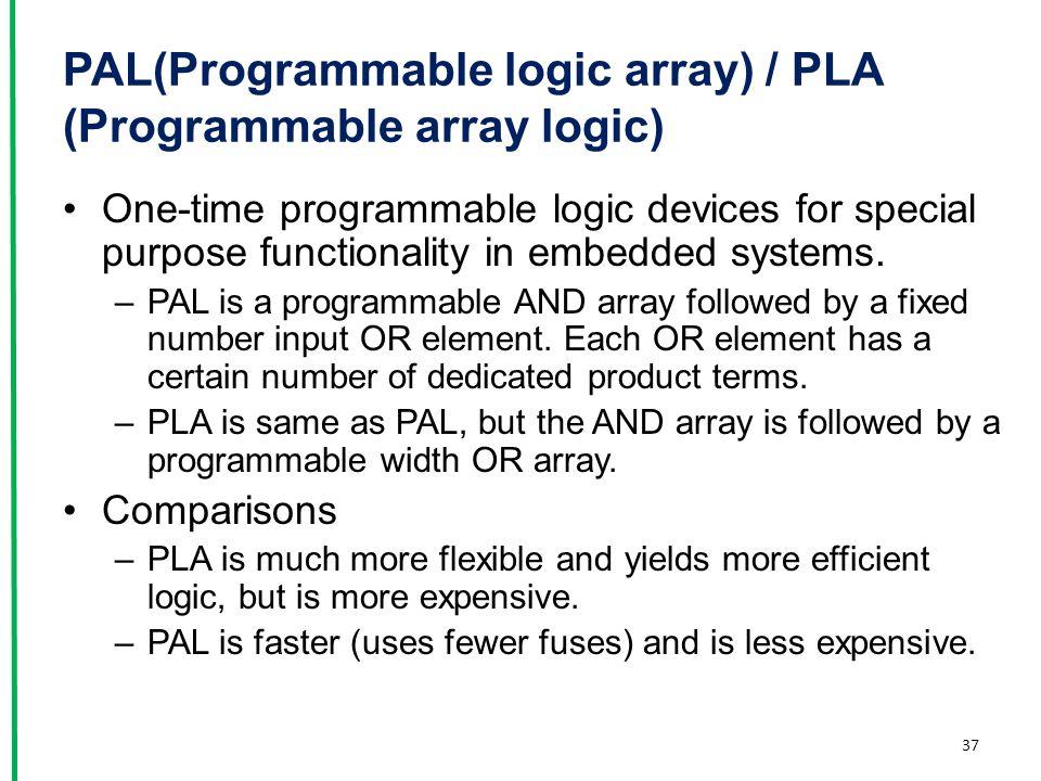 PAL(Programmable logic array) / PLA (Programmable array logic)