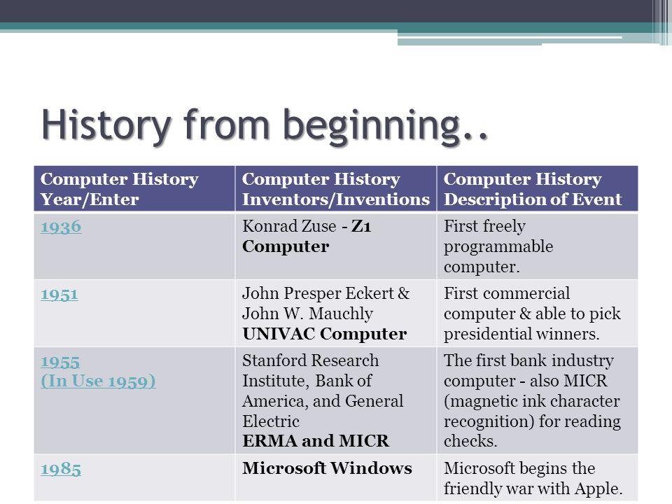 History from beginning..