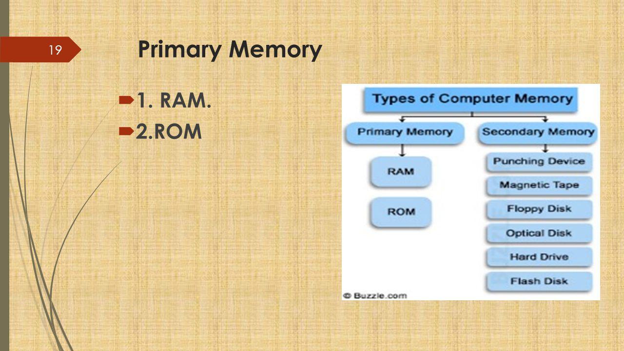 Primary Memory 1. RAM. 2.ROM
