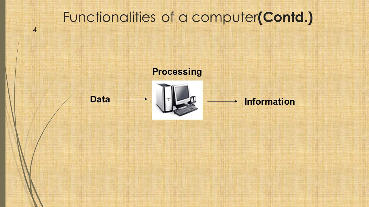 Functionalities of a computer(Contd.)