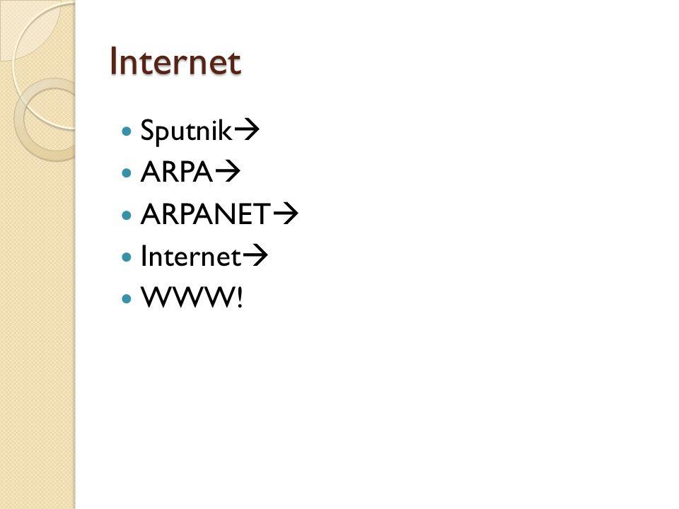 Internet Sputnik ARPA ARPANET Internet WWW!