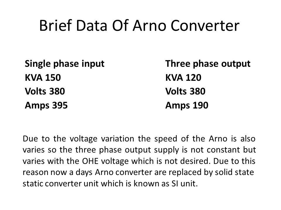 Brief Data Of Arno Converter