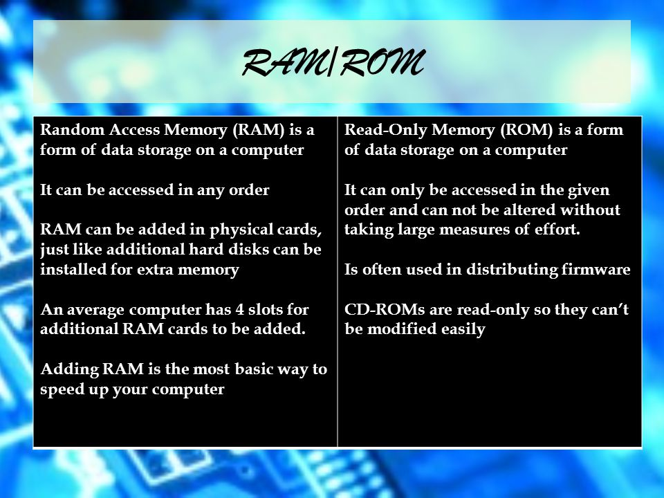 RAM/ROM Random Access Memory (RAM) is a form of data storage on a computer. It can be accessed in any order.