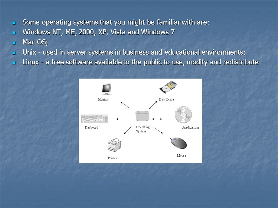 Some operating systems that you might be familiar with are:
