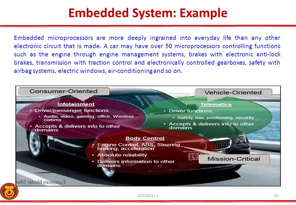 Embedded System: Example