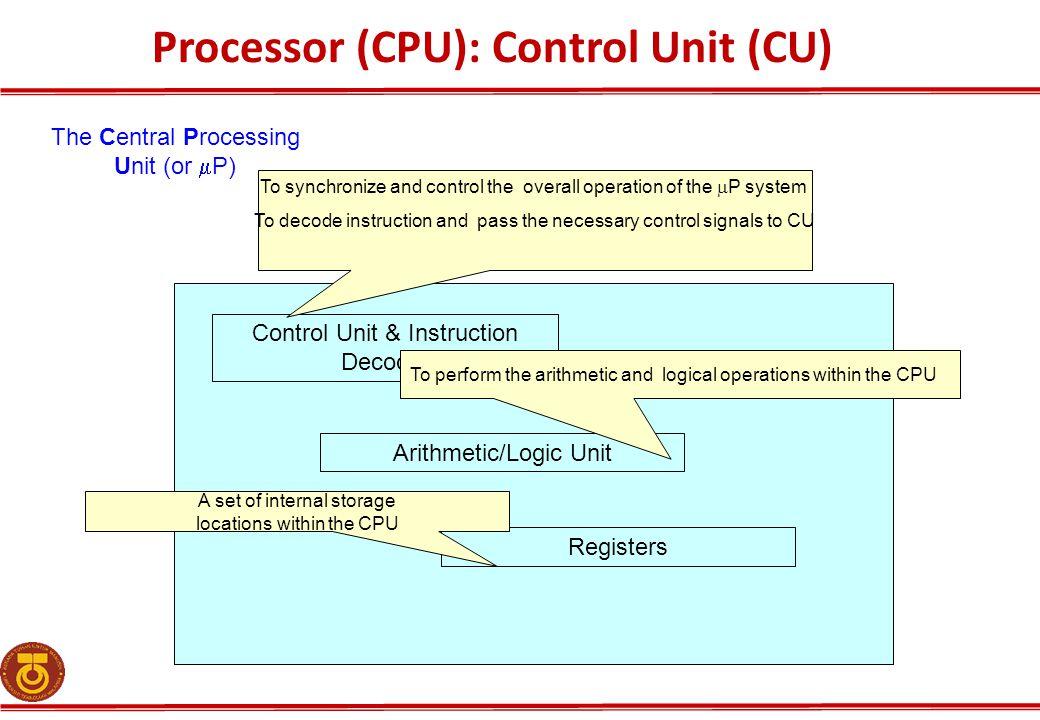Processor (CPU): Control Unit (CU)