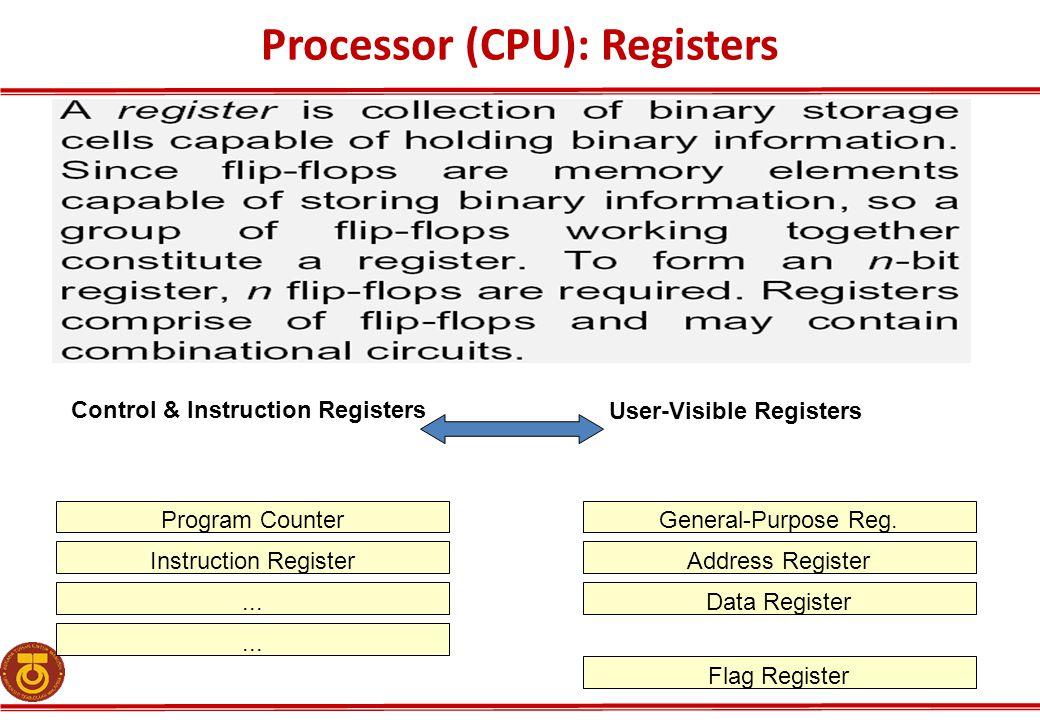 Processor (CPU): Registers