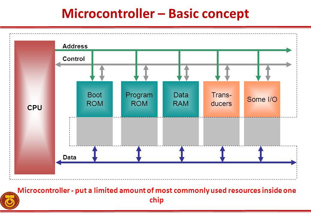 Microcontroller – Basic concept