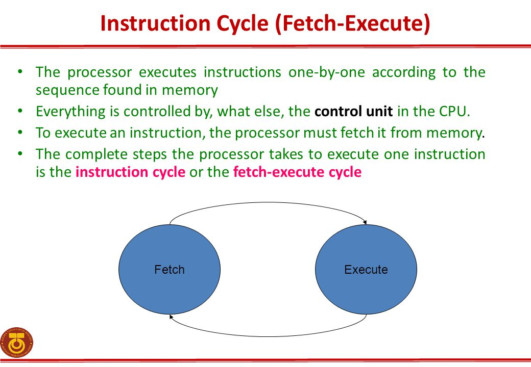 Instruction Cycle (Fetch-Execute)