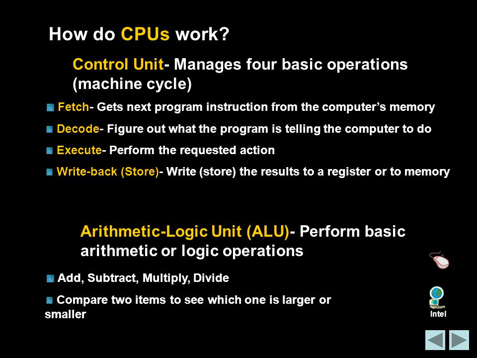 How do CPUs work Control Unit- Manages four basic operations (machine cycle) Fetch- Gets next program instruction from the computer's memory.