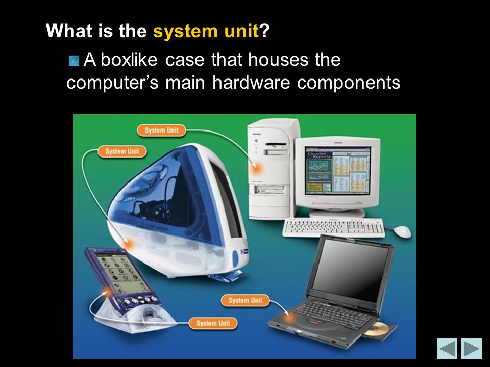 What is the system unit A boxlike case that houses the computer's main hardware components